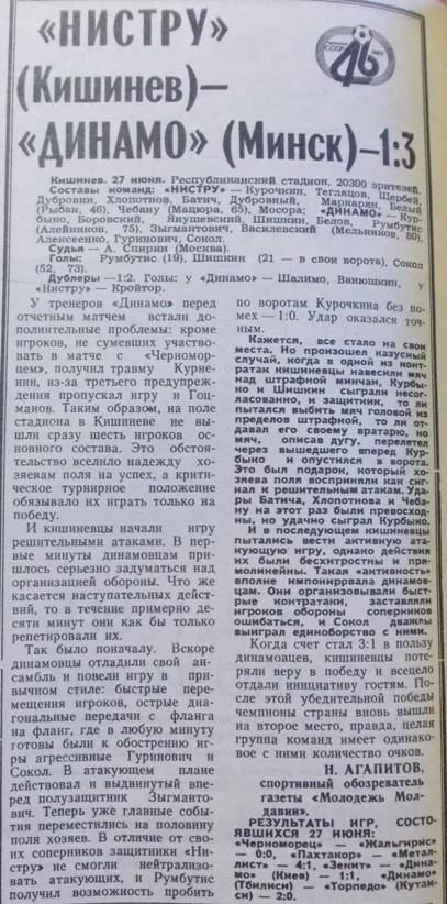 Нистру (Кишинев) - Динамо (Минск) 1:3