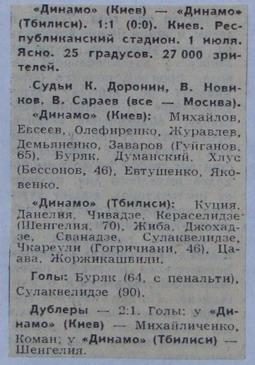 Динамо (Киев) - Динамо (Тбилиси) 1:1