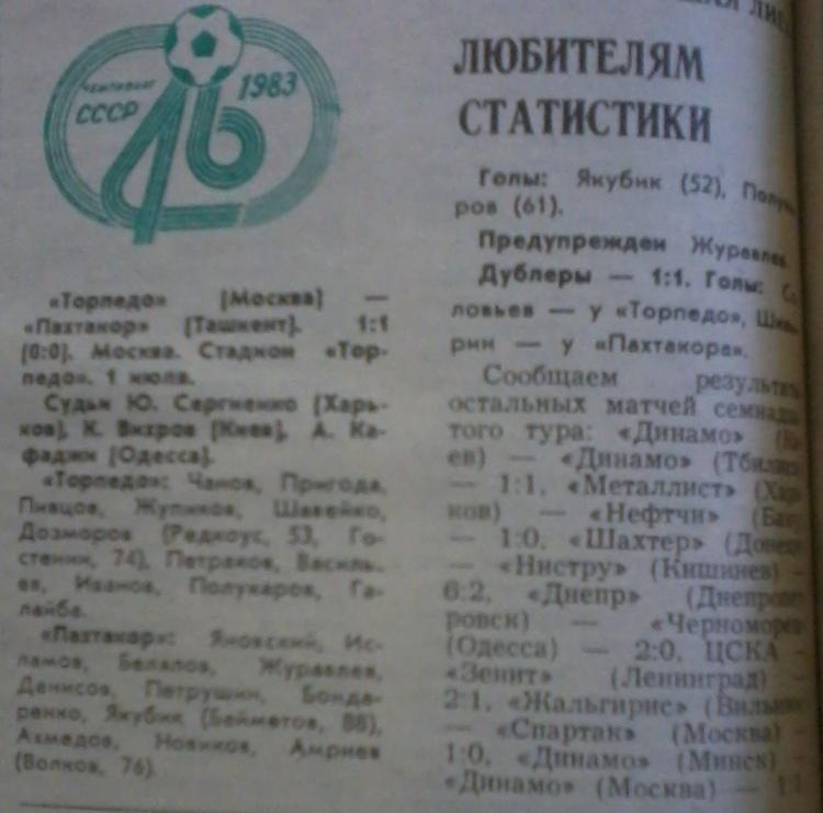 Торпедо (Москва) - Пахтакор (Ташкент) 1:1