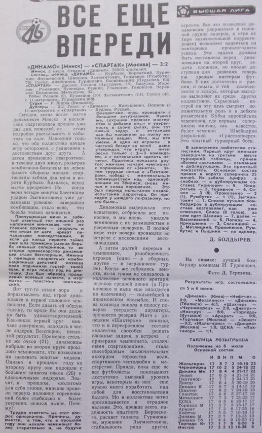 Динамо (Минск) - Спартак (Москва) 3:2