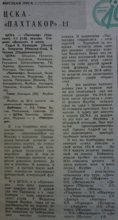 ЦСКА (Москва) - Пахтакор (Ташкент) 1:1