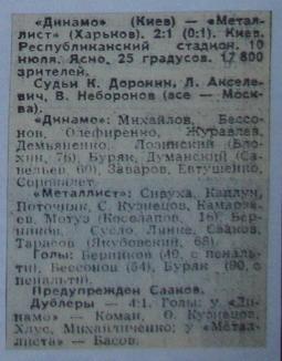 Динамо (Киев) - Металлист (Харьков) 2:1