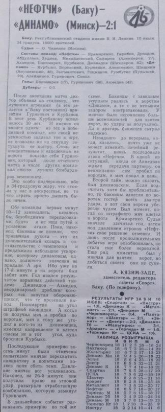 Нефтчи (Баку) - Динамо (Минск) 2:1