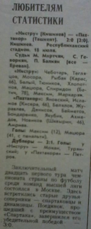 Нистру (Кишинев) - Пахтакор (Ташкент) 2:0
