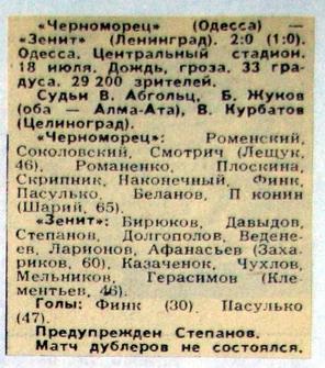 Черноморец (Одесса) - Зенит (Ленинград) 2:0