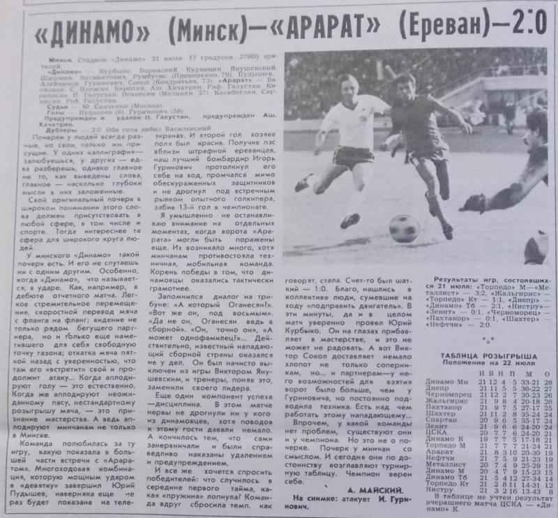 Динамо (Минск) - Арарат (Ереван) 2:0. Нажмите, чтобы посмотреть истинный размер рисунка