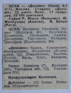 ЦСКА (Москва) - Динамо (Киев) 4:1