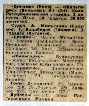 Динамо (Киев) - Жальгирис (Вильнюс) 4:1