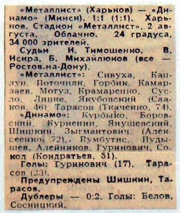 Металлист (Харьков) - Динамо (Минск) 1:1
