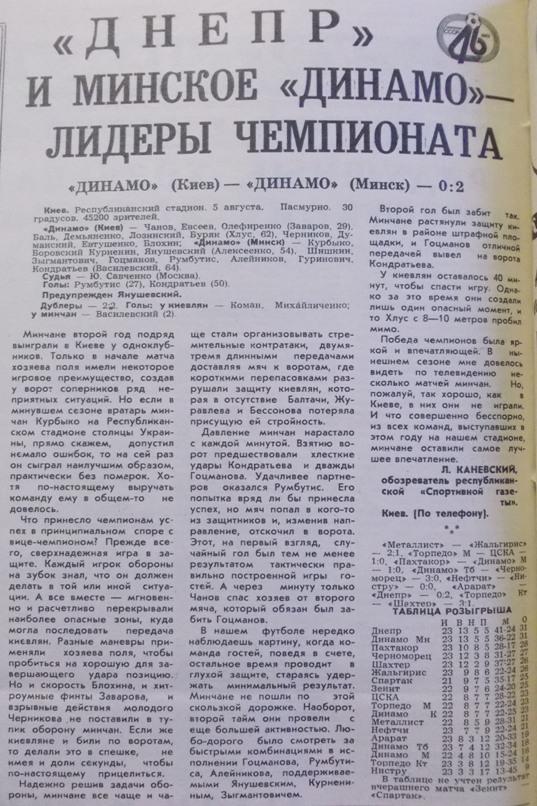 Динамо (Киев) - Динамо (Минск) 0:2