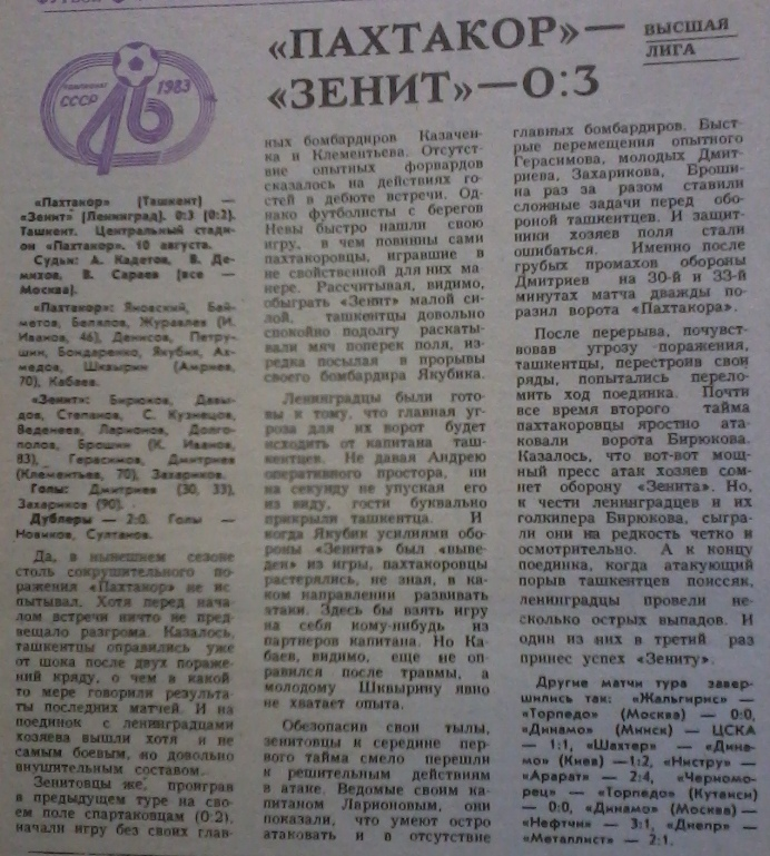 Пахтакор (Ташкент) - Зенит (Ленинград) 0:3
