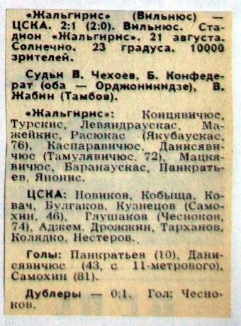 Жальгирис (Вильнюс) - ЦСКА (Москва) 2:1