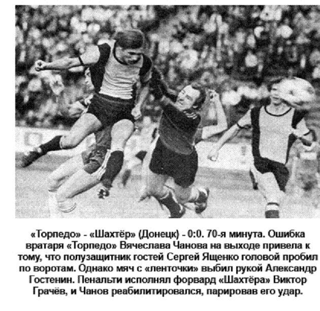 Торпедо (Москва) - Шахтер (Донецк) 0:0
