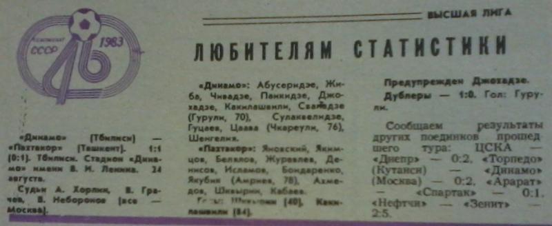 Динамо (Тбилиси) - Пахтакор (Ташкент) 1:1. Нажмите, чтобы посмотреть истинный размер рисунка