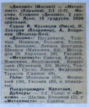 Динамо (Москва) - Металлист (Харьков) 2:1