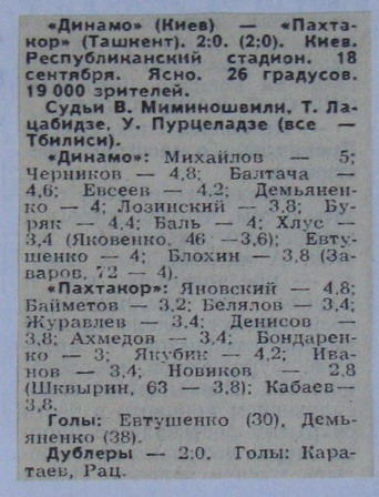 Динамо (Киев) - Пахтакор (Ташкент) 2:0