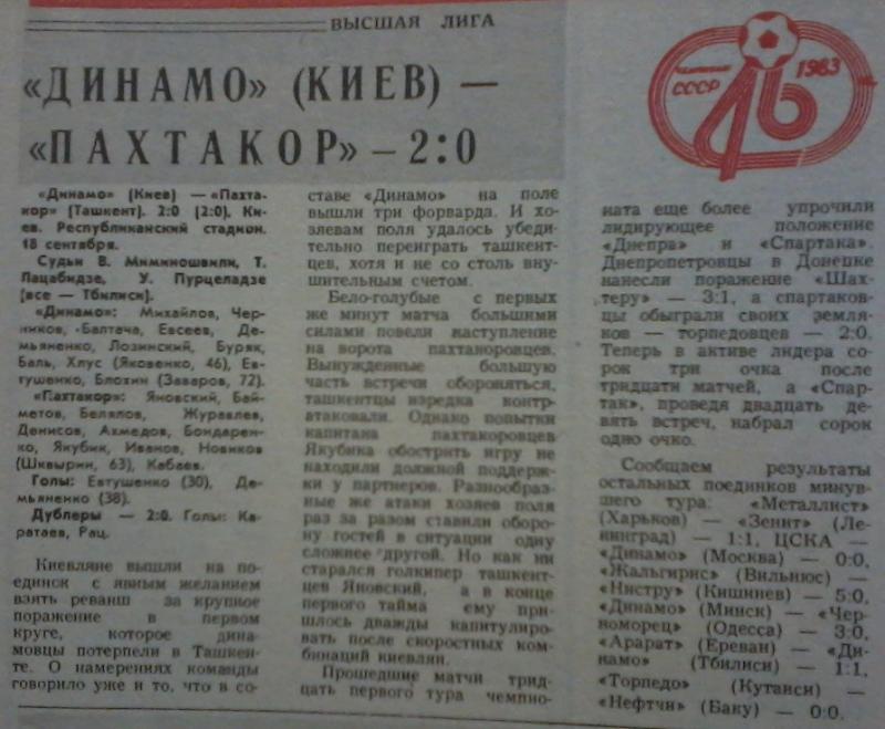 Динамо (Киев) - Пахтакор (Ташкент) 2:0. Нажмите, чтобы посмотреть истинный размер рисунка