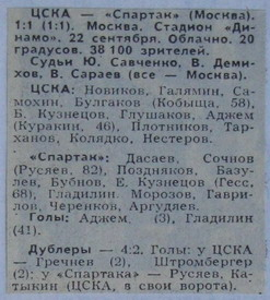 ЦСКА (Москва) - Спартак (Москва) 1:1