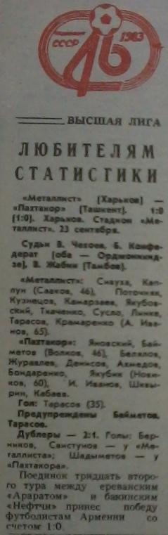 Металлист (Харьков) - Пахтакор (Ташкент) 1:0