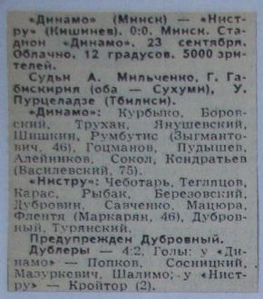 Динамо (Минск) - Нистру (Кишинев) 0:0
