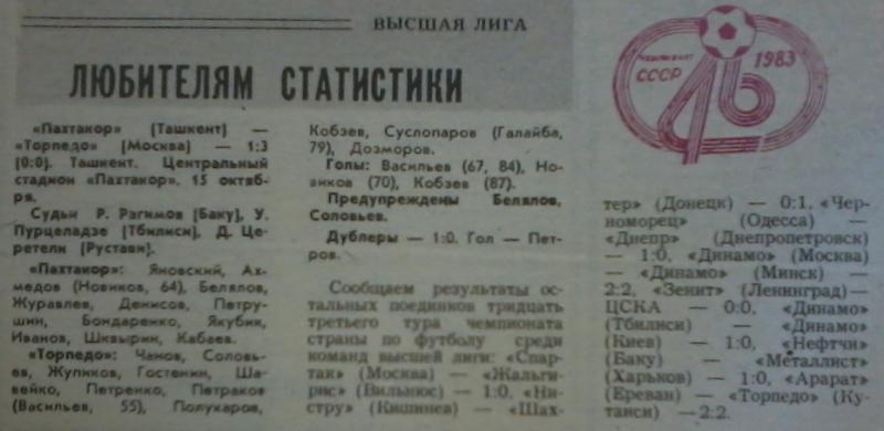 Пахтакор (Ташкент) - Торпедо (Москва) 1:3. Нажмите, чтобы посмотреть истинный размер рисунка