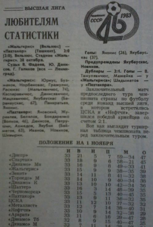 Жальгирис (Вильнюс) - Пахтакор (Ташкент) 2:0