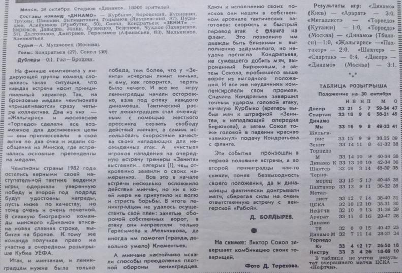 Динамо (Минск) - Зенит (Ленинград) 2:0