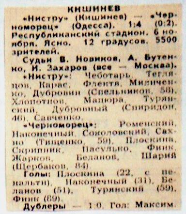 Нистру (Кишинев) - Черноморец (Одесса) 1:4