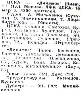 ЦСКА (Москва) - Динамо (Киев) 1:1