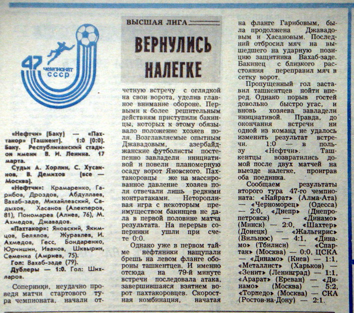 Нефтчи (Баку) - Пахтакор (Ташкент) 1:0
