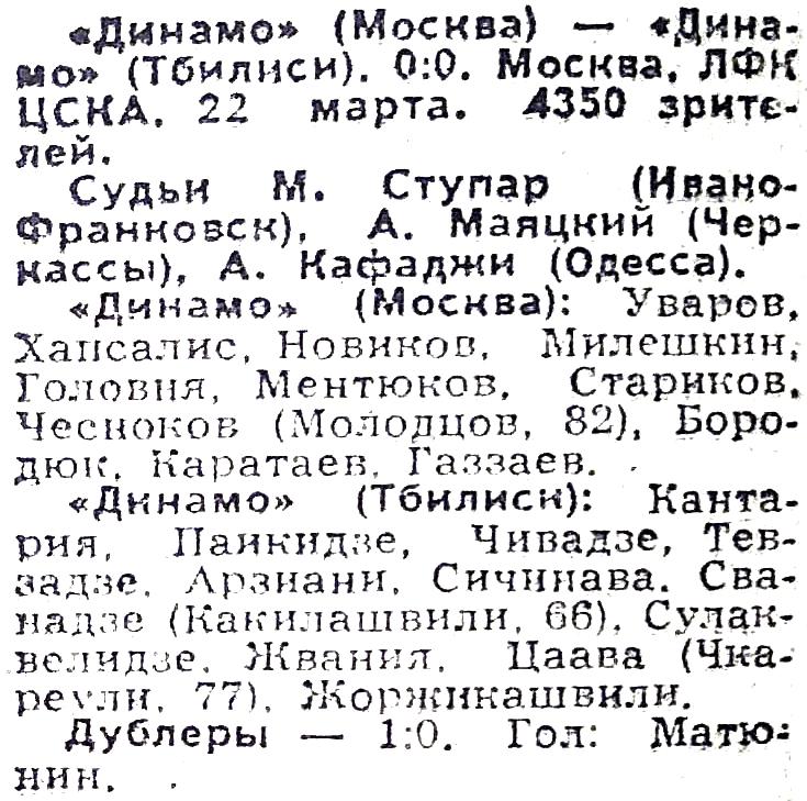 Динамо (Москва) - Динамо (Тбилиси) 0:0