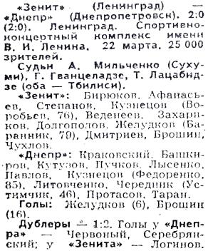 Зенит (Ленинград) - Днепр (Днепропетровск) 2:0