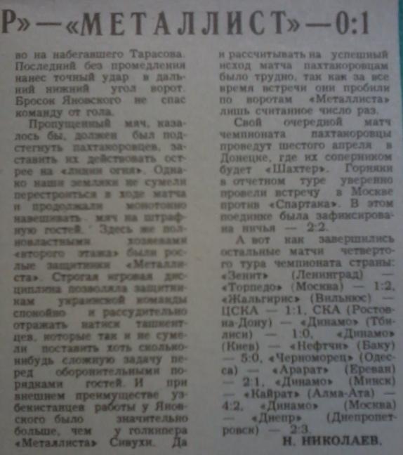 Пахтакор (Ташкент) - Металлист (Харьков) 0:1