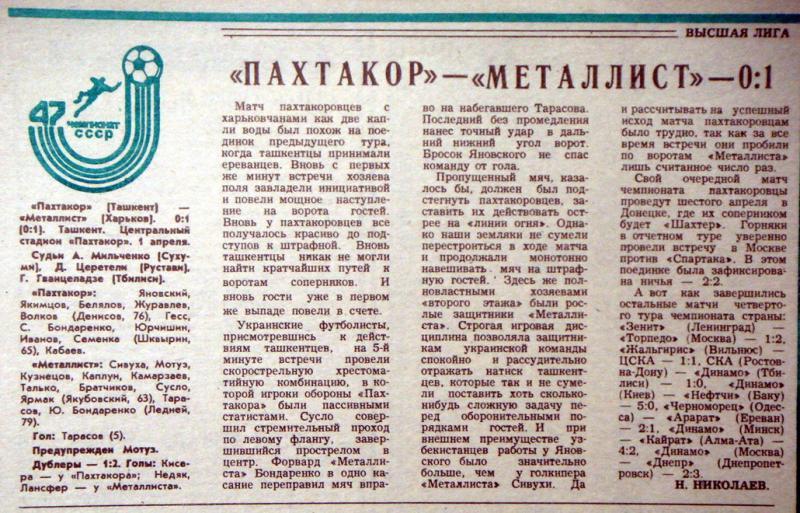 Пахтакор (Ташкент) - Металлист (Харьков) 0:1. Нажмите, чтобы посмотреть истинный размер рисунка
