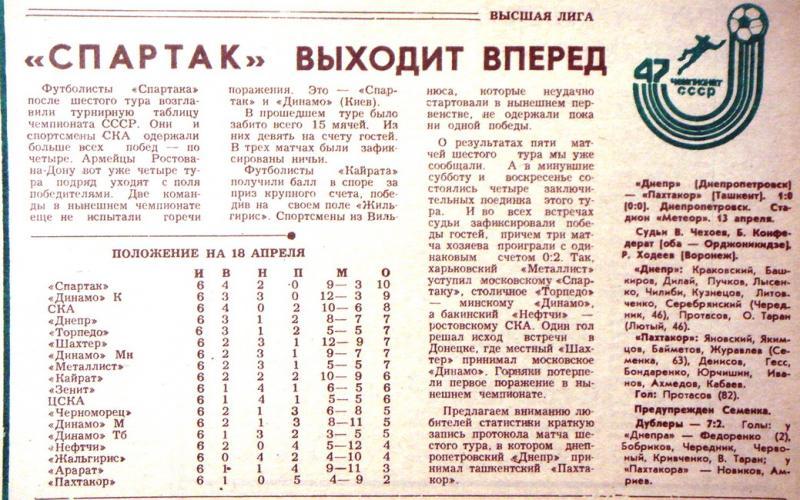 Днепр (Днепропетровск) - Пахтакор (Ташкент) 1:0. Нажмите, чтобы посмотреть истинный размер рисунка