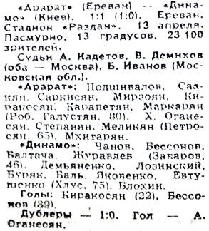 Арарат (Ереван) - Динамо (Киев) 1:1