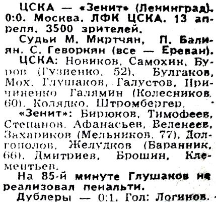 ЦСКА (Москва) - Зенит (Ленинград) 0:0