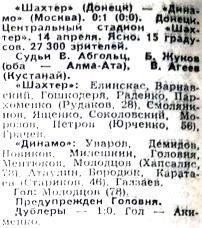 Шахтер (Донецк) - Динамо (Москва) 0:1