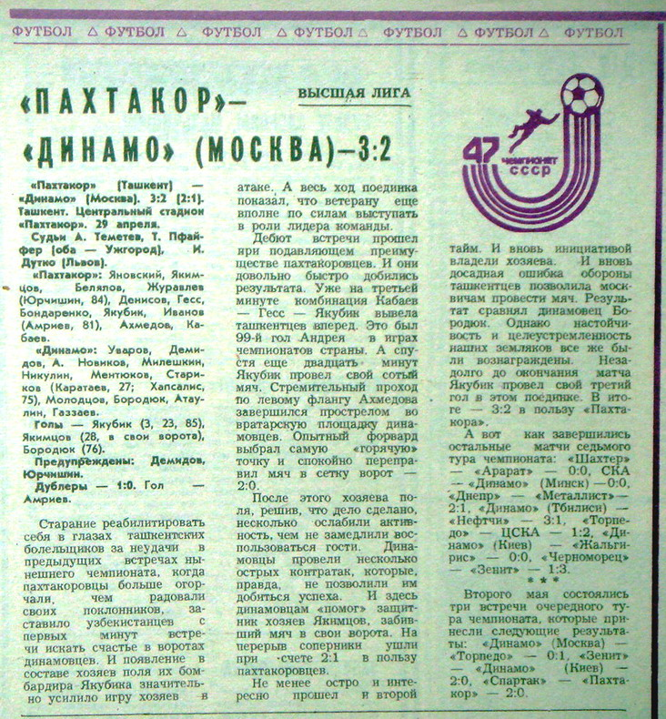 Пахтакор (Ташкент) - Динамо (Москва) 3:2