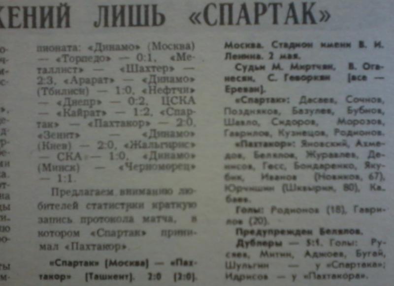 Спартак (Москва) - Пахтакор (Ташкент) 2:0. Нажмите, чтобы посмотреть истинный размер рисунка