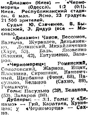 Динамо (Киев) - Черноморец (Одесса) 1:2