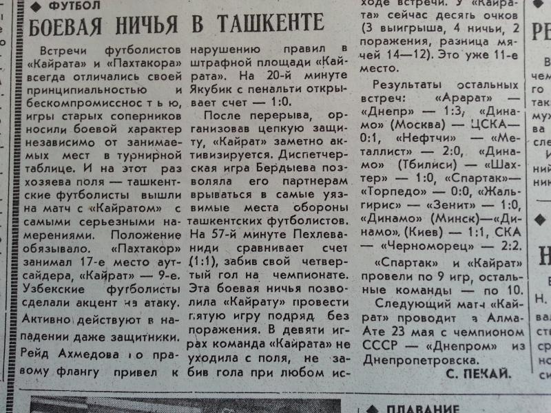 Пахтакор (Ташкент) - Кайрат (Алма-Ата) 1:1. Нажмите, чтобы посмотреть истинный размер рисунка