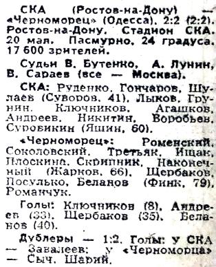 СКА (Ростов-на-Дону) - Черноморец (Одесса) 2:2
