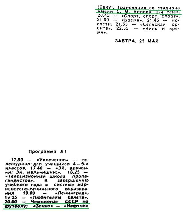 Зенит (Ленинград) - Нефтчи (Баку) 4:1