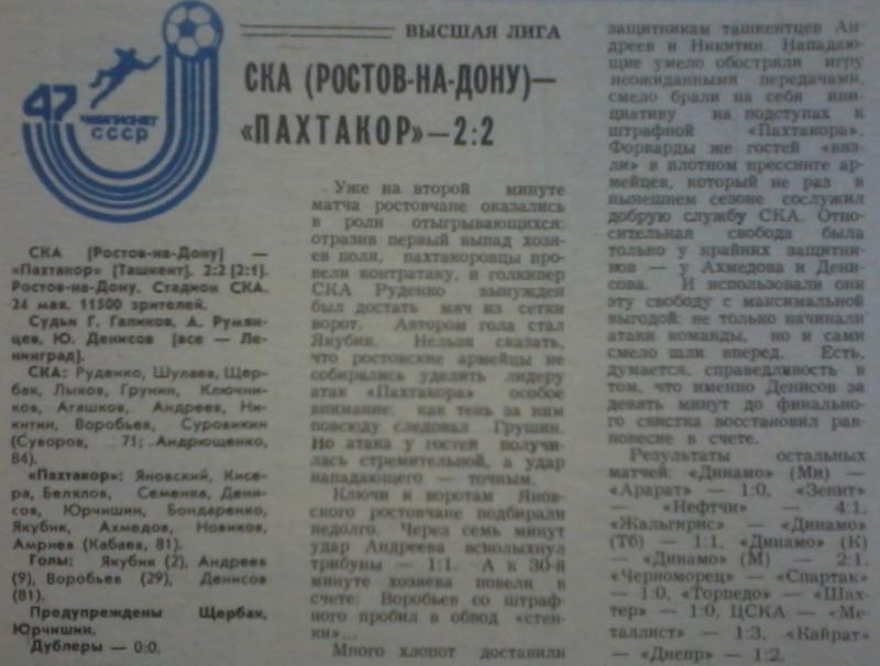 СКА (Ростов-на-Дону) - Пахтакор (Ташкент) 2:2. Нажмите, чтобы посмотреть истинный размер рисунка