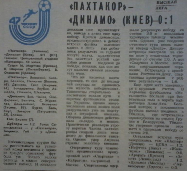 Пахтакор (Ташкент) - Динамо (Киев) 0:1
