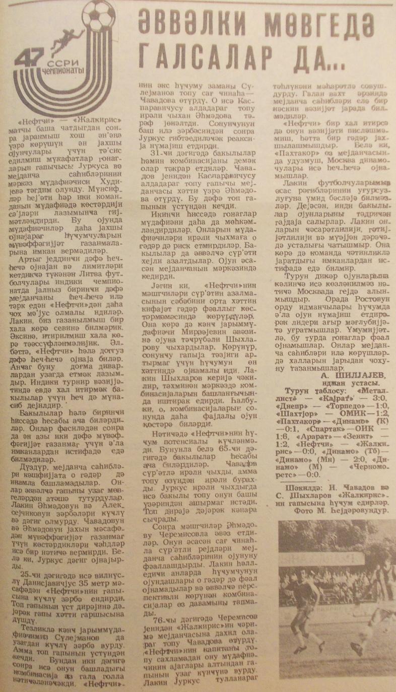 Нефтчи (Баку) - Жальгирис (Вильнюс) 0:0