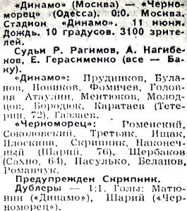 Динамо (Москва) - Черноморец (Одесса) 0:0