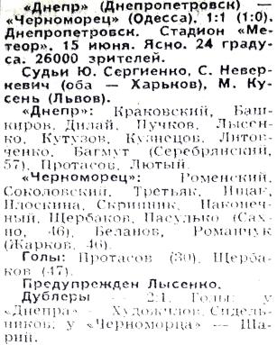 Днепр (Днепропетровск) - Черноморец (Одесса) 1:1