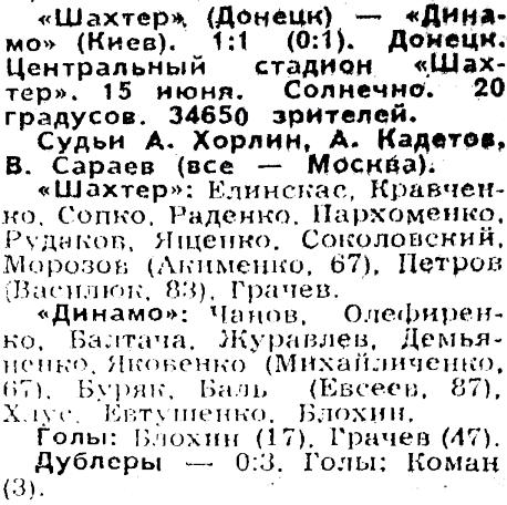 Шахтер (Донецк) - Динамо (Киев) 1:1